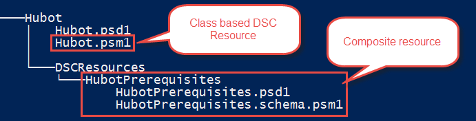 Class based DSC Resource with composite resource