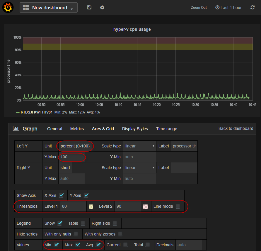 Configure Grafana Axes and Grid