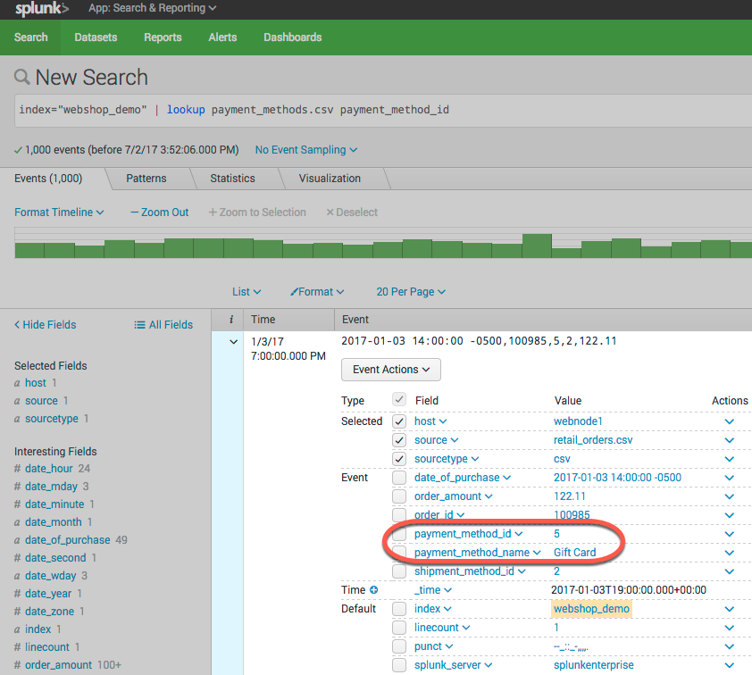 Splunk Spotlight - The Lookup Command